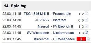 Ergebnisse vom 14. Spieltag (23. März 2013)