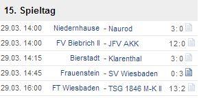 Ergebnisse - 15. Spieltag